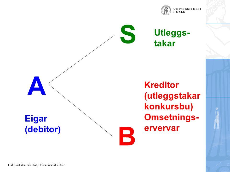 S A B Utleggs- takar Kreditor (utleggstakar konkursbu) Omsetnings-