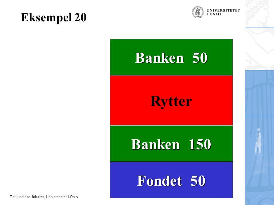 Banken 50 Rytter Banken 150 Fondet 50