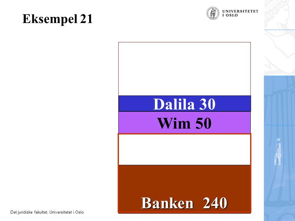 Eksempel 21 Dalila 30 Wim 50 Banken 240 23