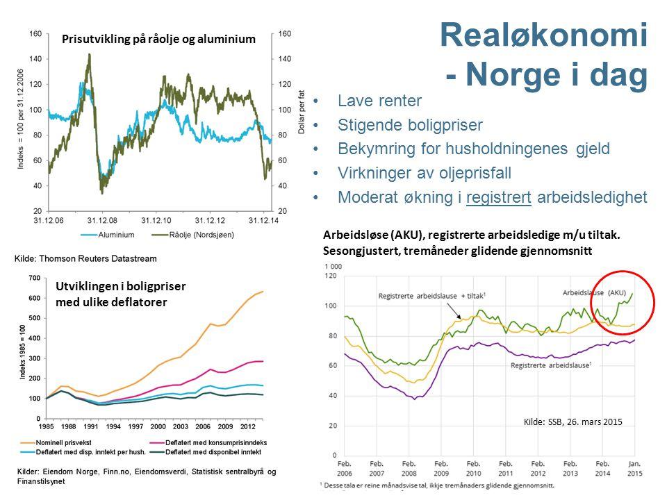 Realøkonomi - Norge i dag