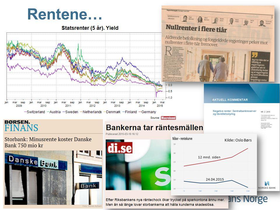 Rentene… Kilde: Oslo Børs 12 mnd. siden 24.04.2015