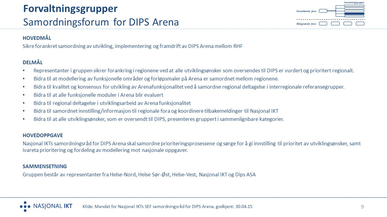Forvaltningsgrupper Samordningsforum for DIPS Arena