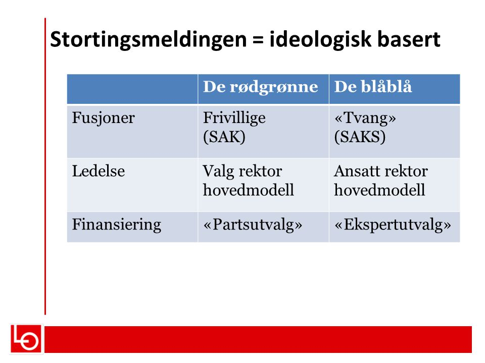 Stortingsmeldingen = ideologisk basert
