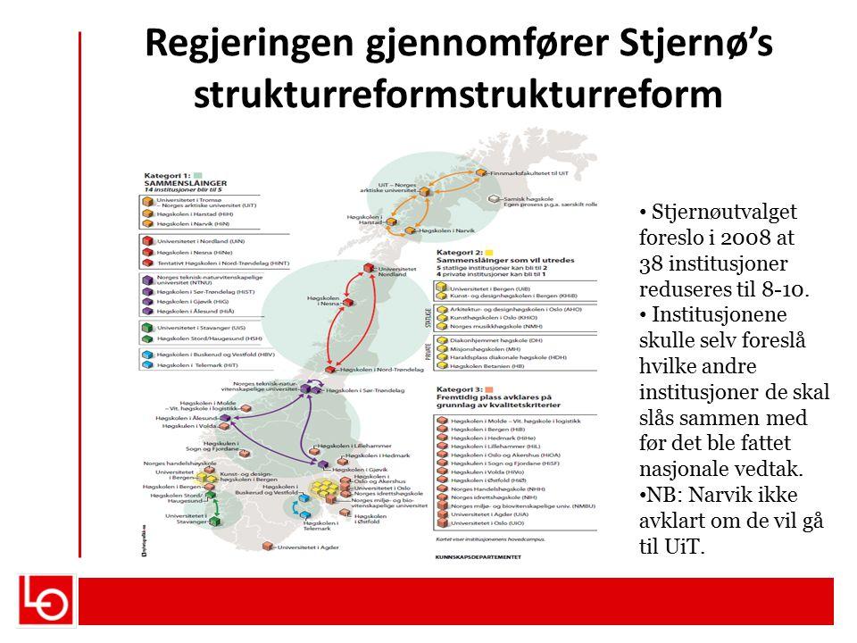 Regjeringen gjennomfører Stjernø's strukturreformstrukturreform