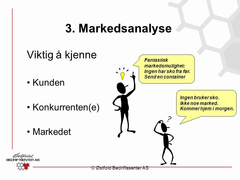 Viktig å kjenne Kunden Konkurrenten(e) Markedet