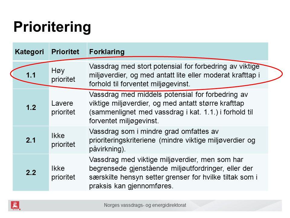 Prioritering Kategori Prioritet Forklaring 1.1 Høy prioritet