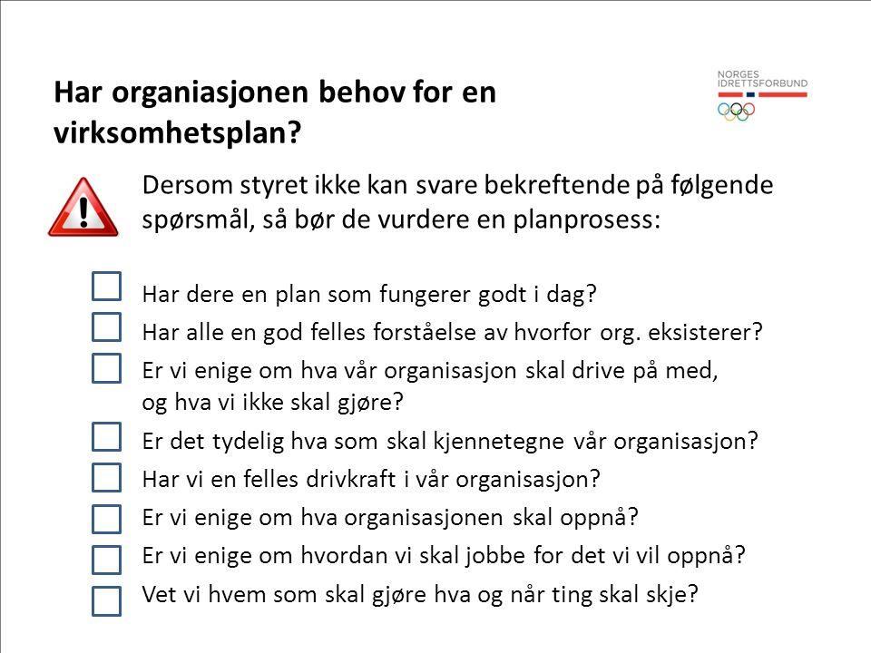 Har organiasjonen behov for en virksomhetsplan