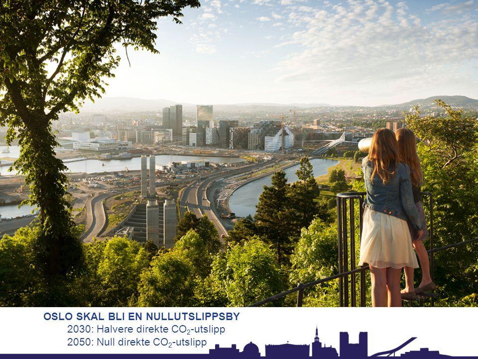 Oslo skal bli en nullutslippsby. 2030: Halvere direkte CO2-utslipp