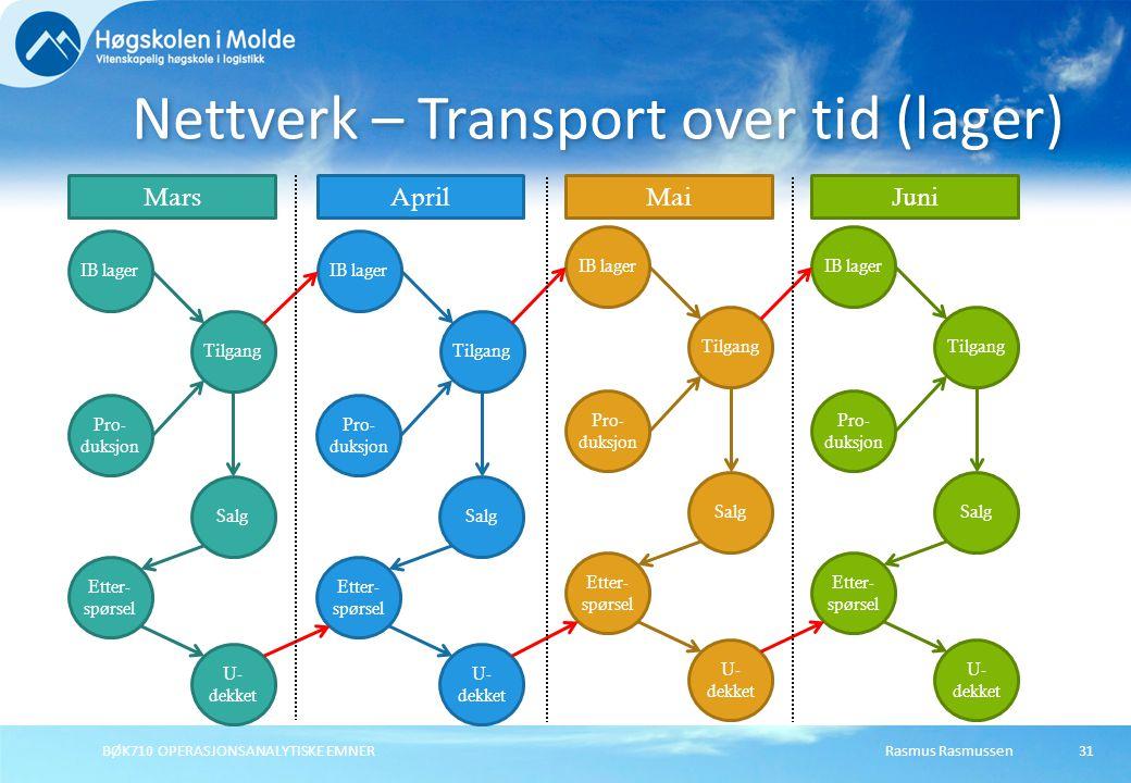 Nettverk – Transport over tid (lager)