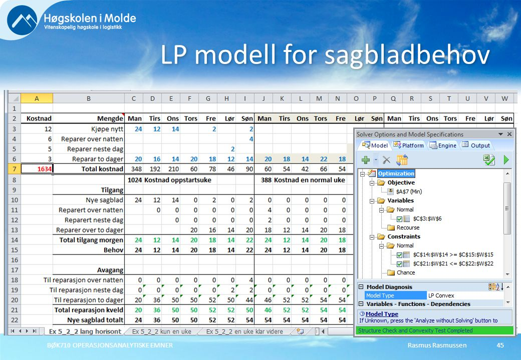 LP modell for sagbladbehov