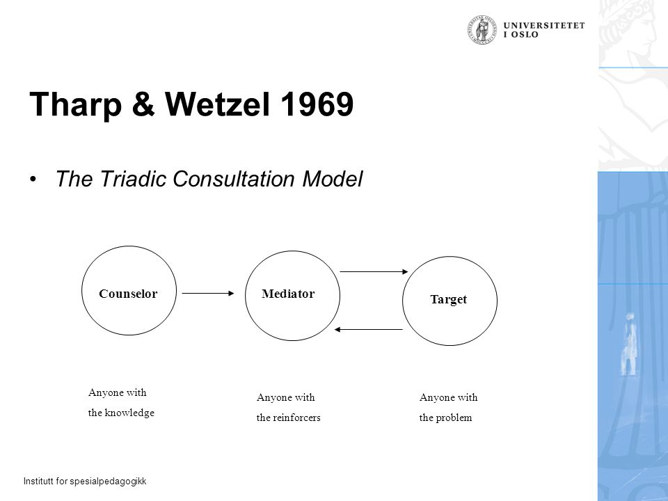 Tharp & Wetzel 1969 The Triadic Consultation Model Counselor Mediator