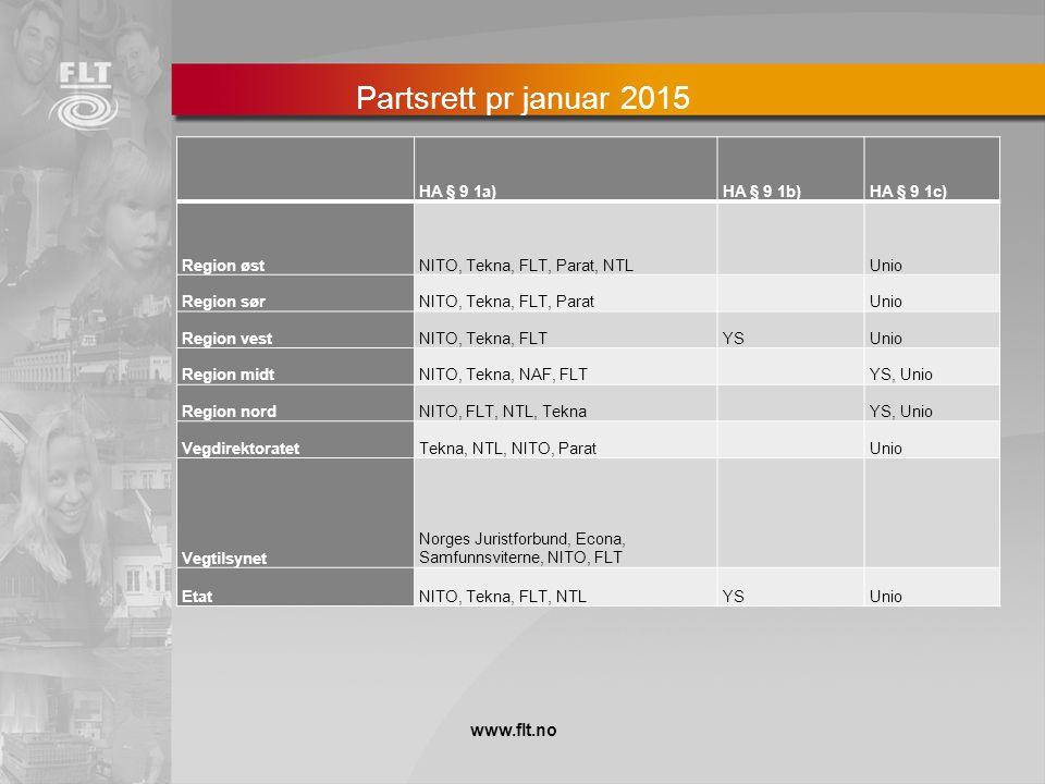 Partsrett pr januar 2015 www.flt.no HA § 9 1a) HA § 9 1b) HA § 9 1c)