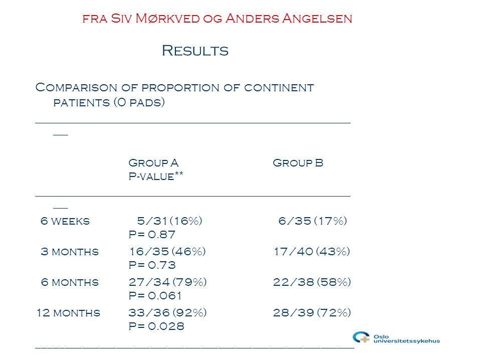 Results fra Siv Mørkved og Anders Angelsen