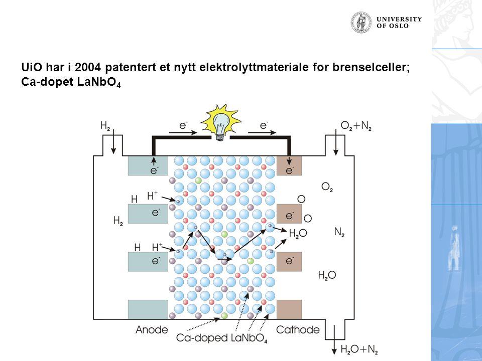 UiO har i 2004 patentert et nytt elektrolyttmateriale for brenselceller; Ca-dopet LaNbO4