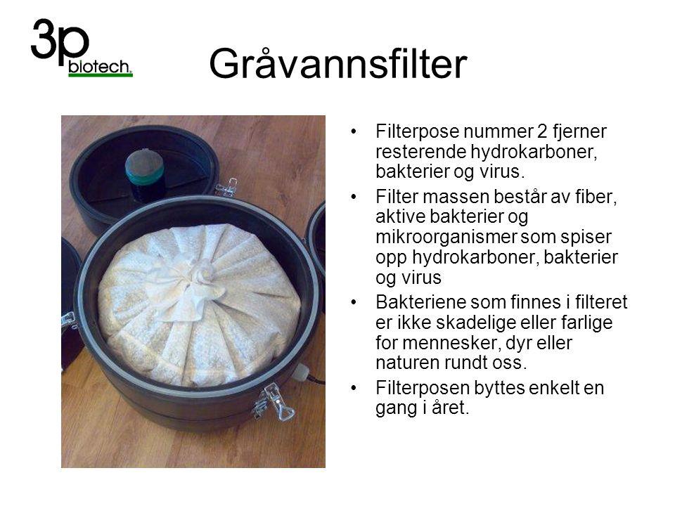 Gråvannsfilter Filterpose nummer 2 fjerner resterende hydrokarboner, bakterier og virus.
