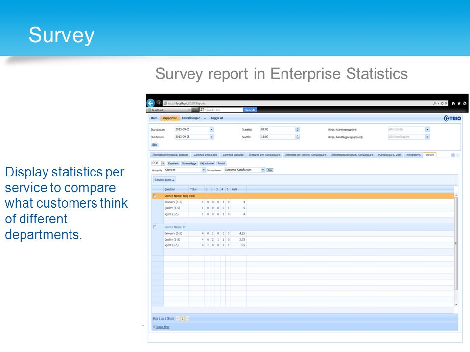 Survey Survey report in Enterprise Statistics