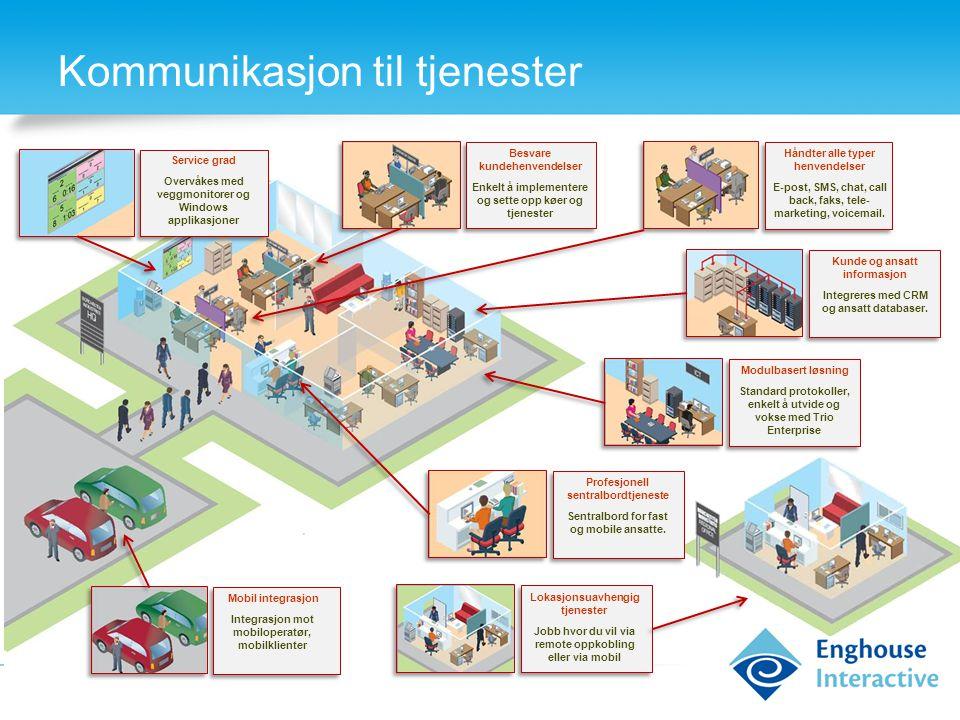 Kommunikasjon til tjenester