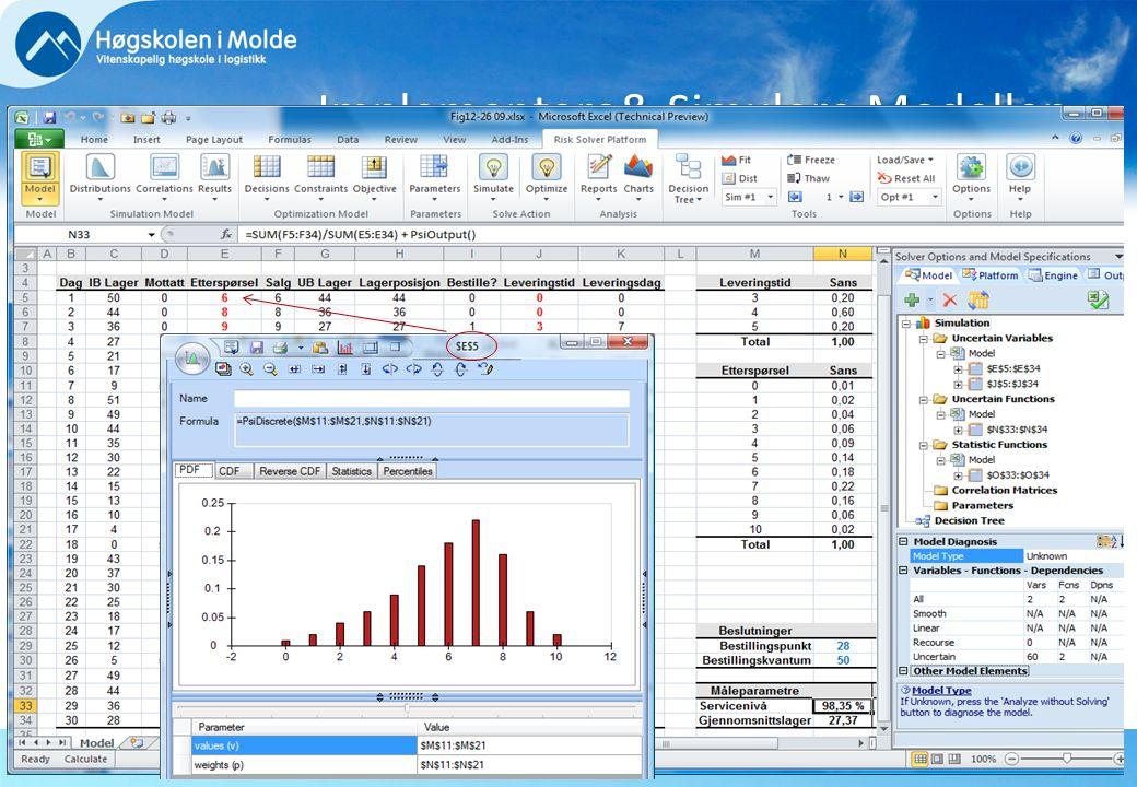 Implementere& Simulere Modellen