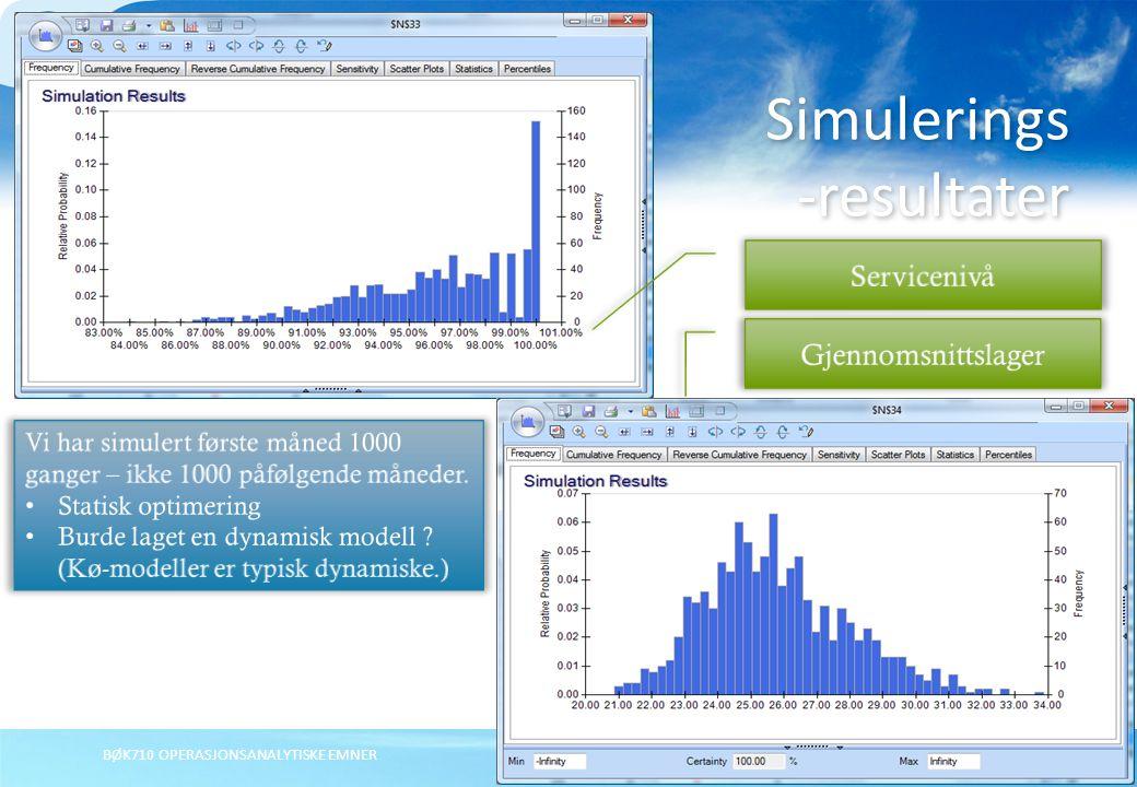 Simulerings -resultater