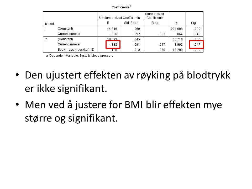Den ujustert effekten av røyking på blodtrykk er ikke signifikant.