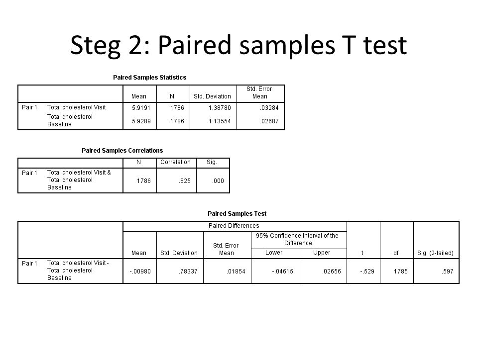 Steg 2: Paired samples T test