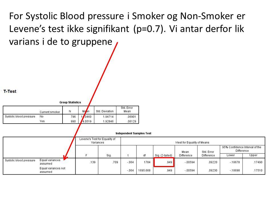 For Systolic Blood pressure i Smoker og Non-Smoker er Levene's test ikke signifikant (p=0.7).