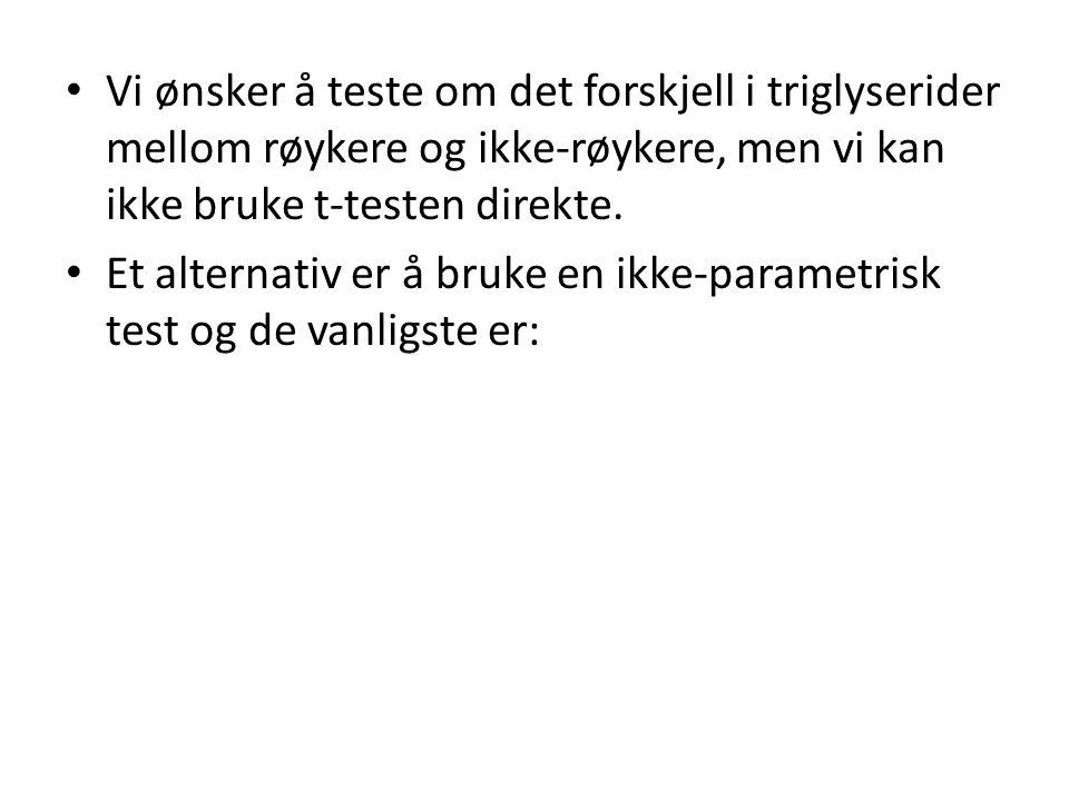 Vi ønsker å teste om det forskjell i triglyserider mellom røykere og ikke-røykere, men vi kan ikke bruke t-testen direkte.
