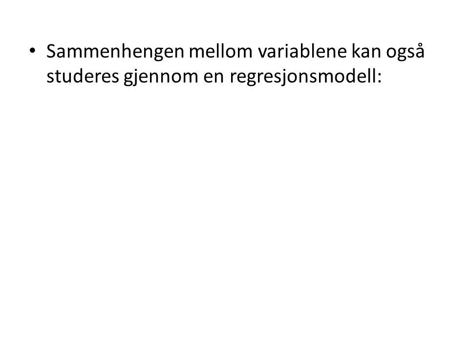 Sammenhengen mellom variablene kan også studeres gjennom en regresjonsmodell: