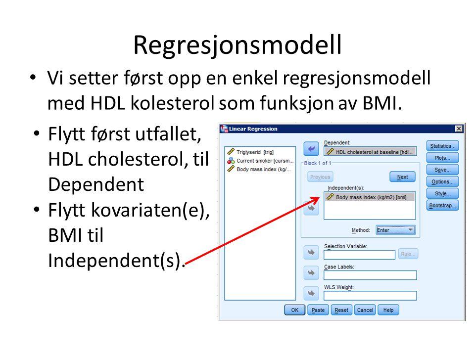 Regresjonsmodell Vi setter først opp en enkel regresjonsmodell med HDL kolesterol som funksjon av BMI.