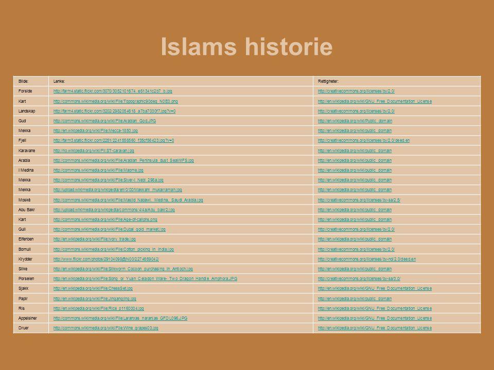 Islams historie Bilde: Lenke: Rettigheter: Forside