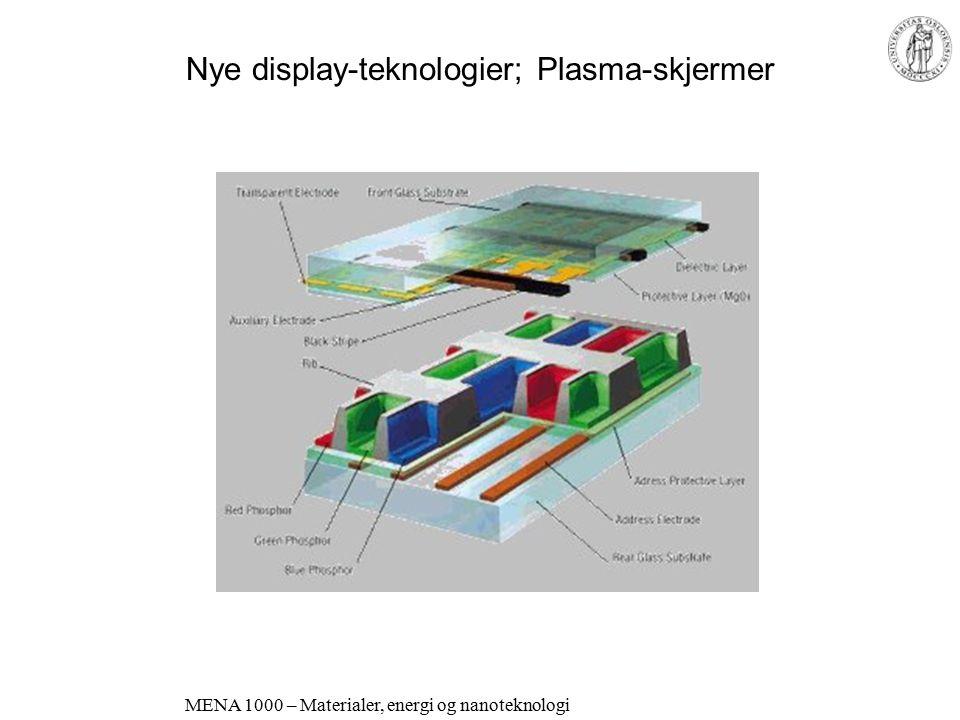 Nye display-teknologier; Plasma-skjermer