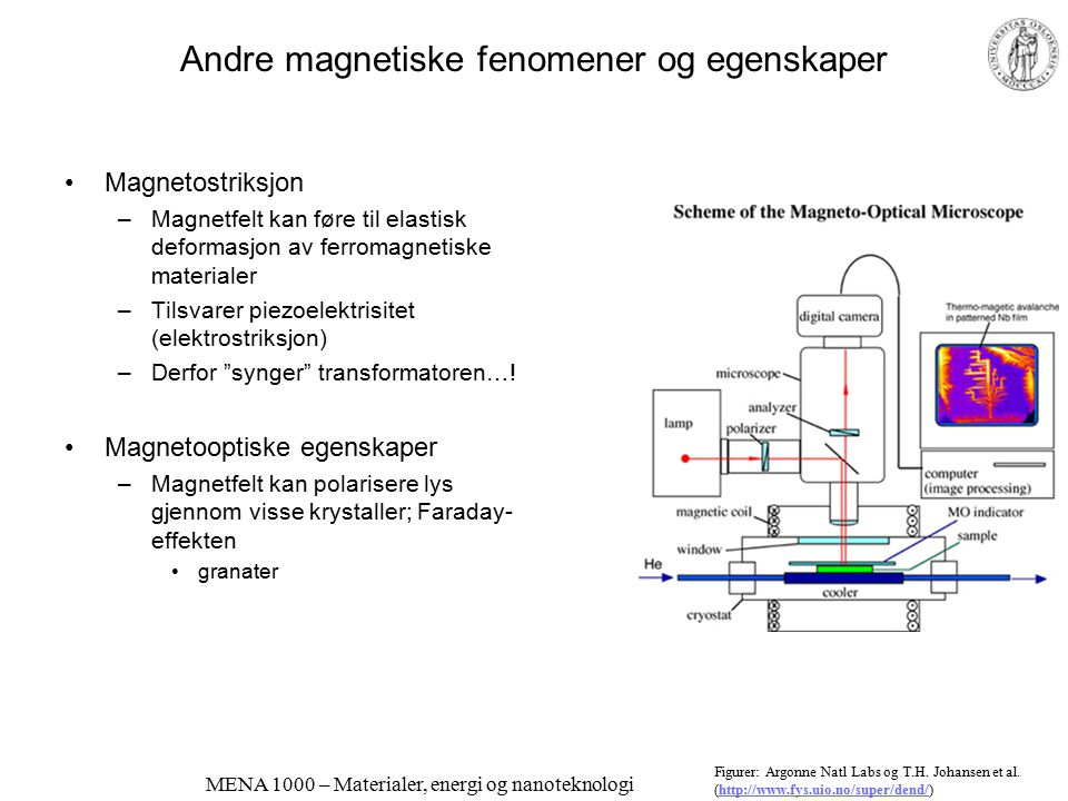 Andre magnetiske fenomener og egenskaper