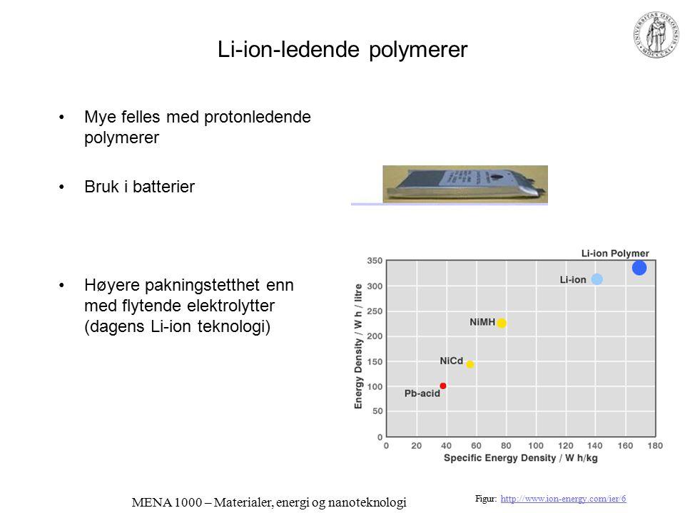 Li-ion-ledende polymerer