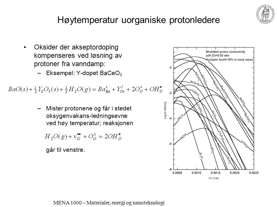 Høytemperatur uorganiske protonledere