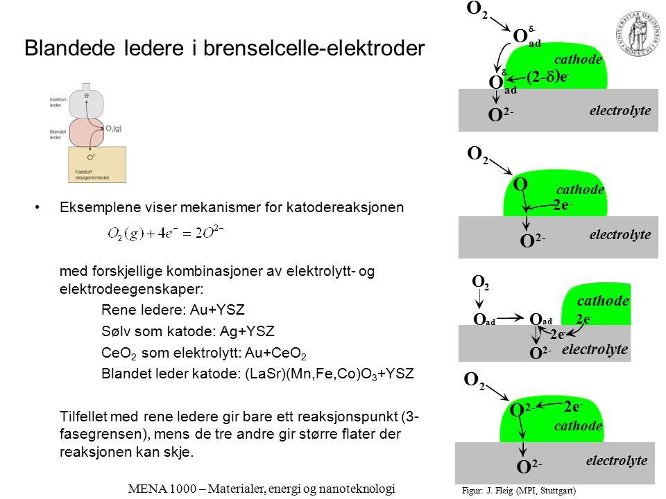 Blandede ledere i brenselcelle-elektroder