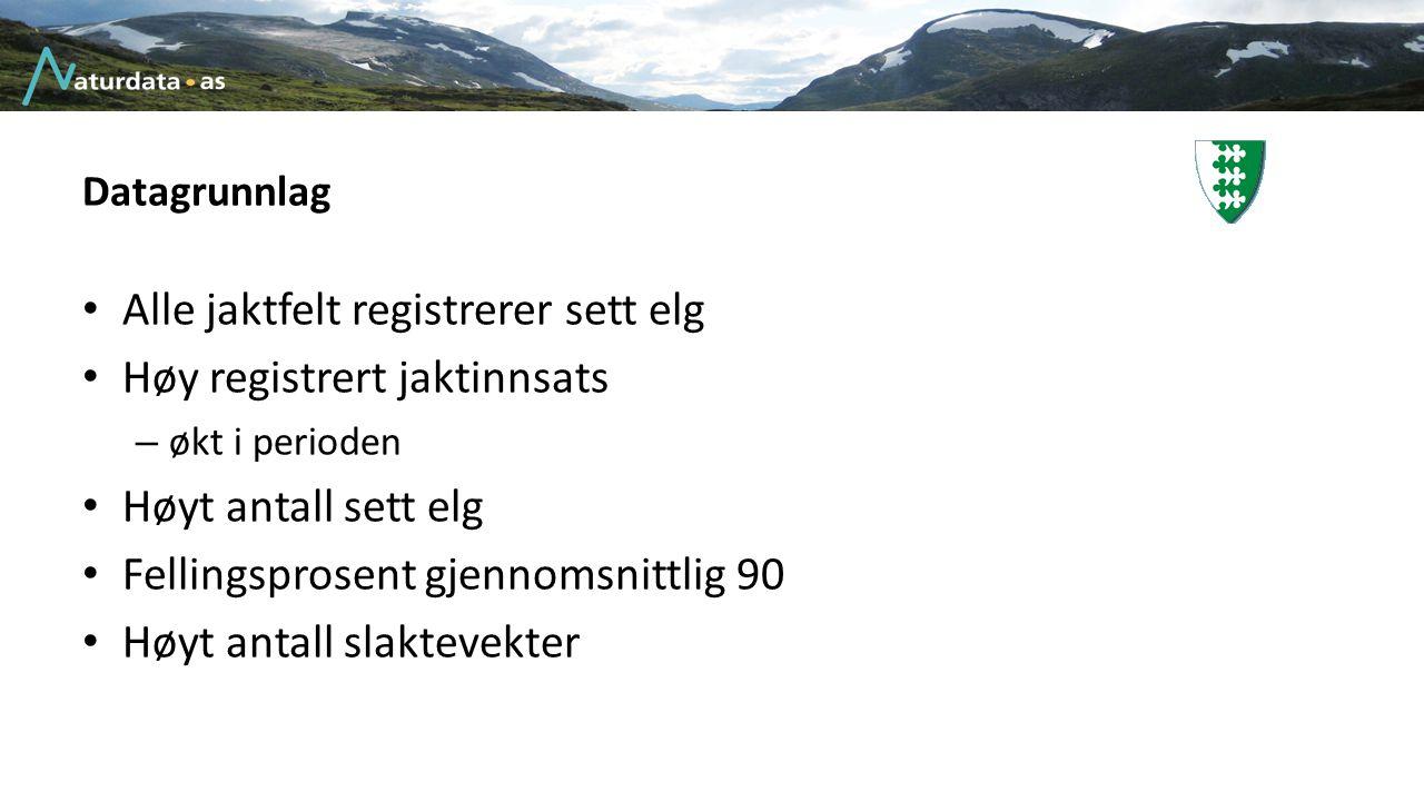 Alle jaktfelt registrerer sett elg Høy registrert jaktinnsats