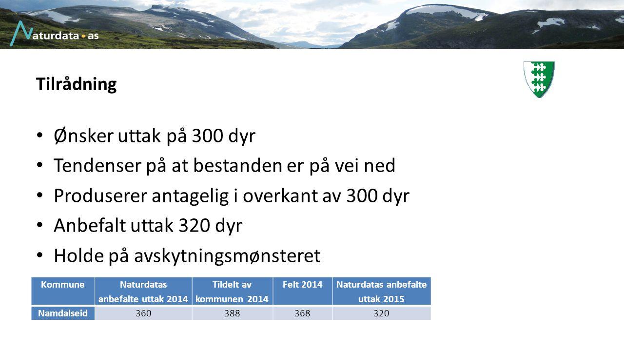 Naturdatas anbefalte uttak 2014 Naturdatas anbefalte uttak 2015