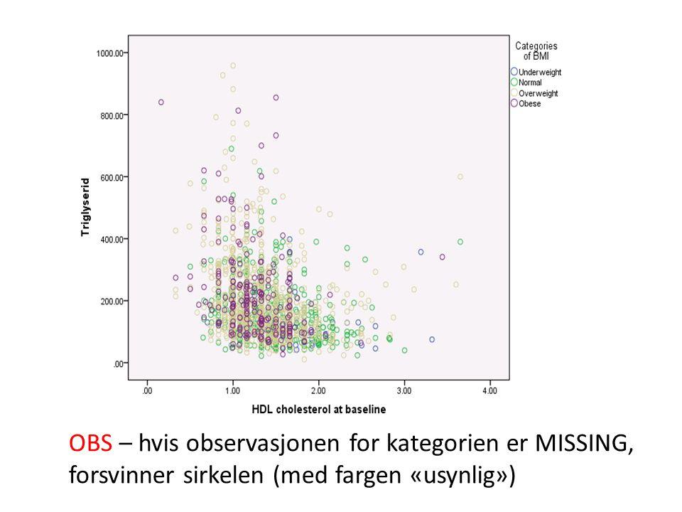 OBS – hvis observasjonen for kategorien er MISSING, forsvinner sirkelen (med fargen «usynlig»)