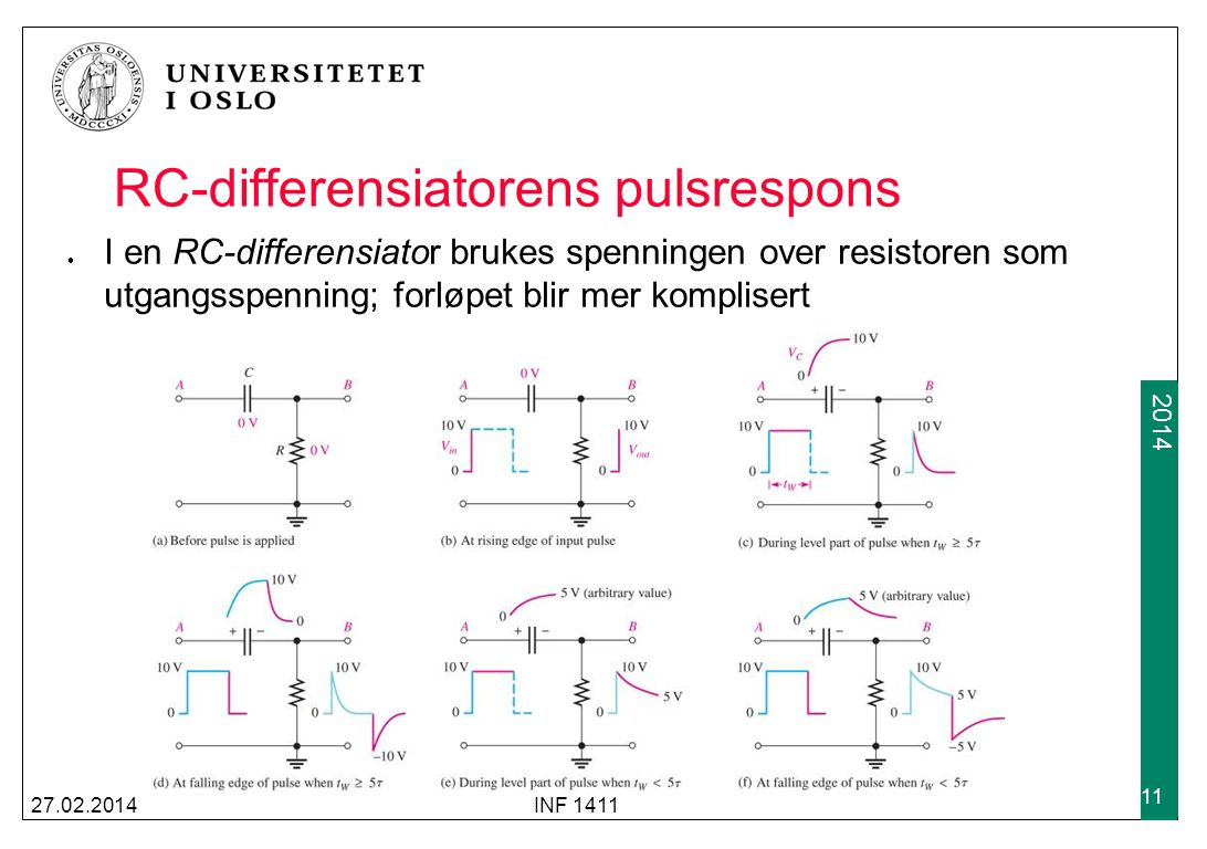 RC-differensiatorens pulsrespons