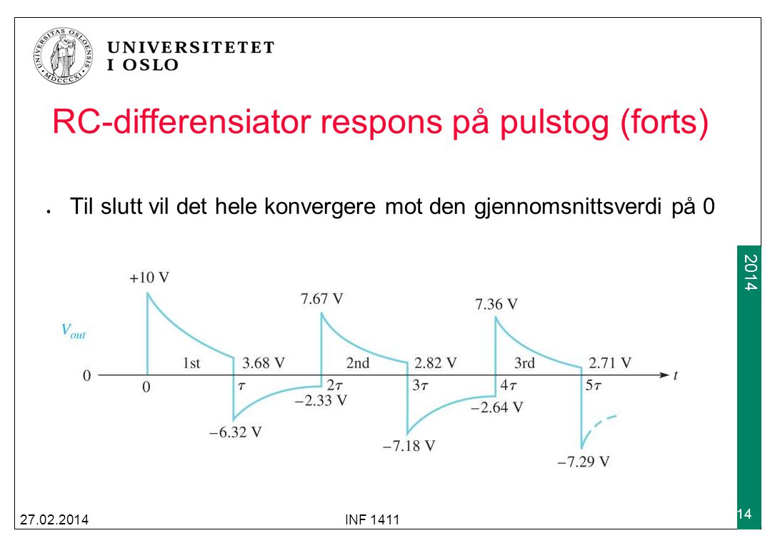 RC-differensiator respons på pulstog (forts)