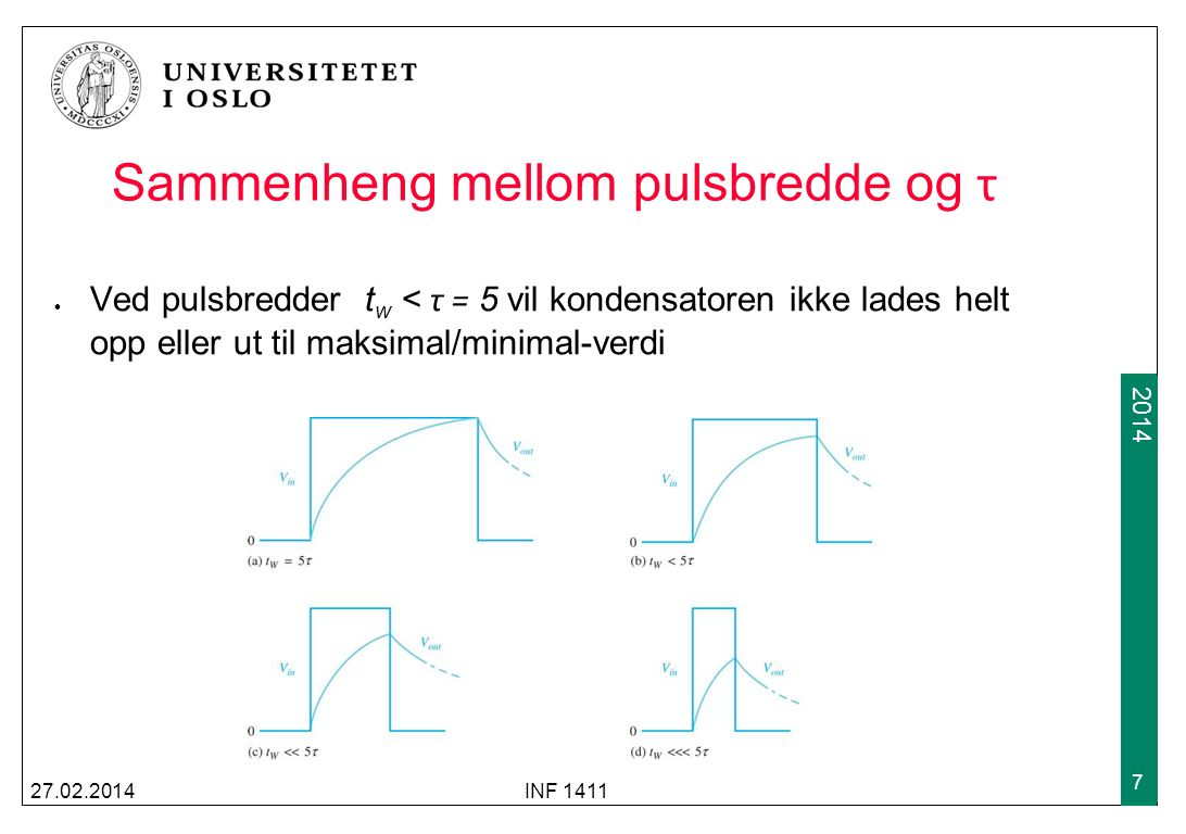 Sammenheng mellom pulsbredde og τ