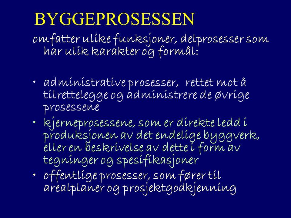 BYGGEPROSESSEN omfatter ulike funksjoner, delprosesser som har ulik karakter og formål: