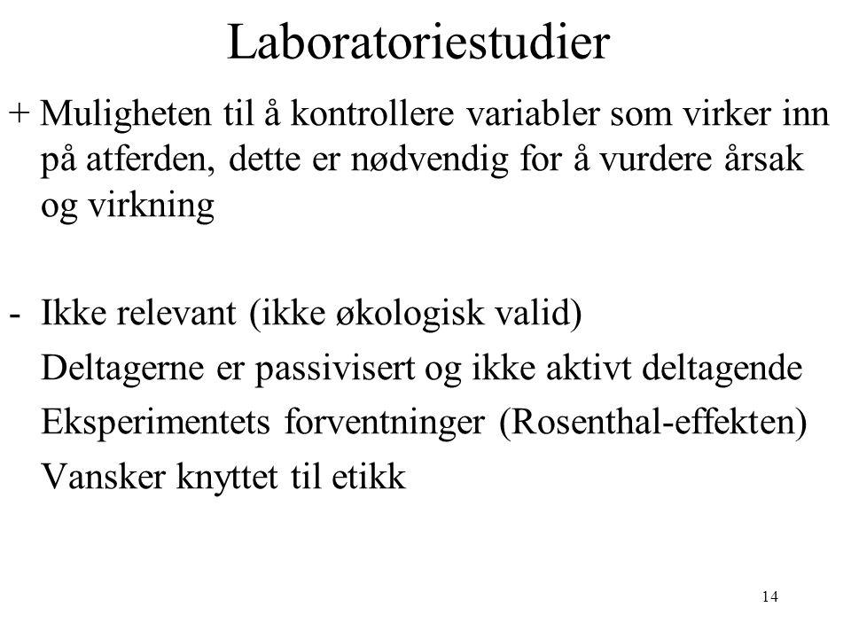 Laboratoriestudier + Muligheten til å kontrollere variabler som virker inn på atferden, dette er nødvendig for å vurdere årsak og virkning.