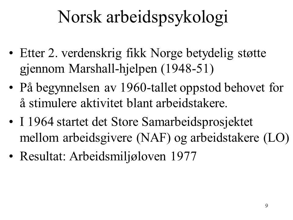Norsk arbeidspsykologi