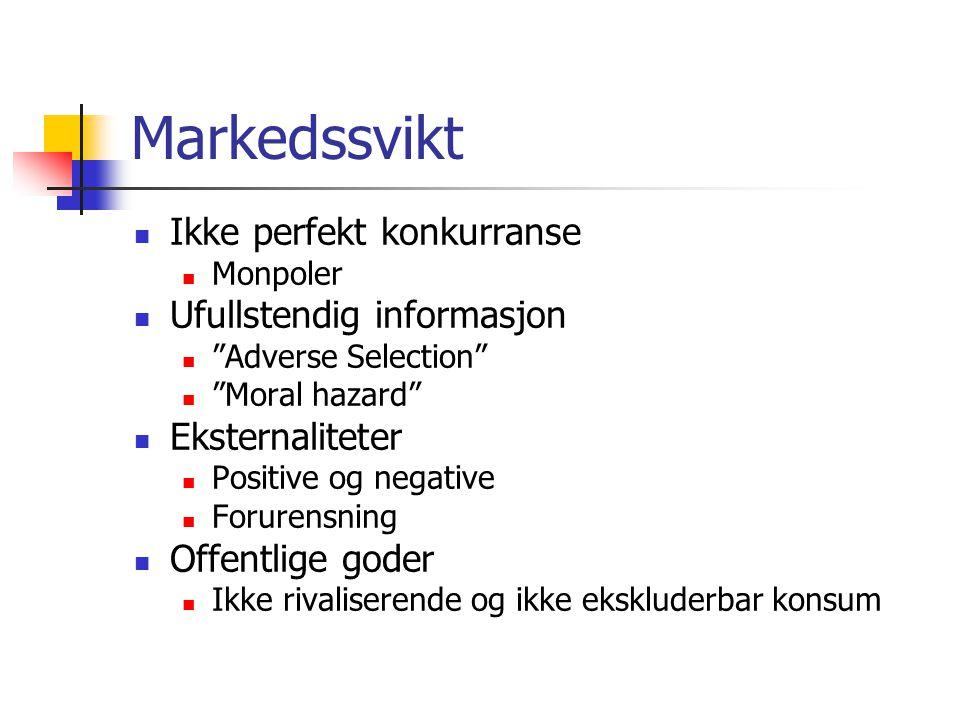 Markedssvikt Ikke perfekt konkurranse Ufullstendig informasjon