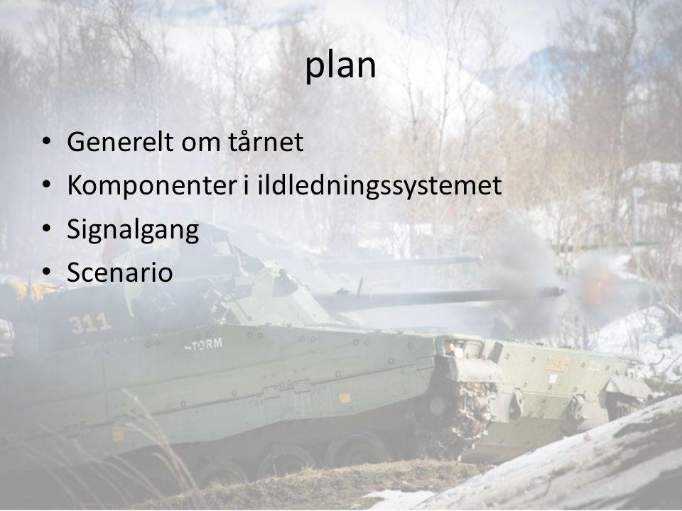 plan Generelt om tårnet Komponenter i ildledningssystemet Signalgang
