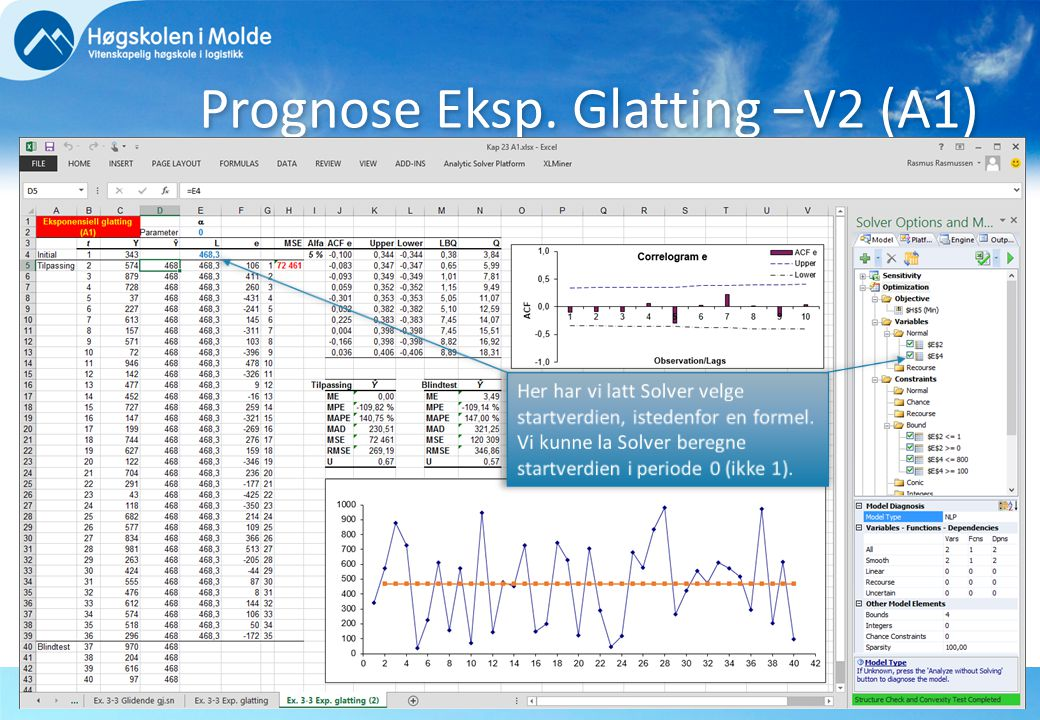 Prognose Eksp. Glatting –V2 (A1)