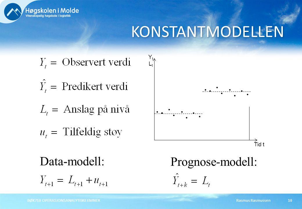 KONSTANTMODELLEN Data-modell: Prognose-modell: Yt Lt Tid t