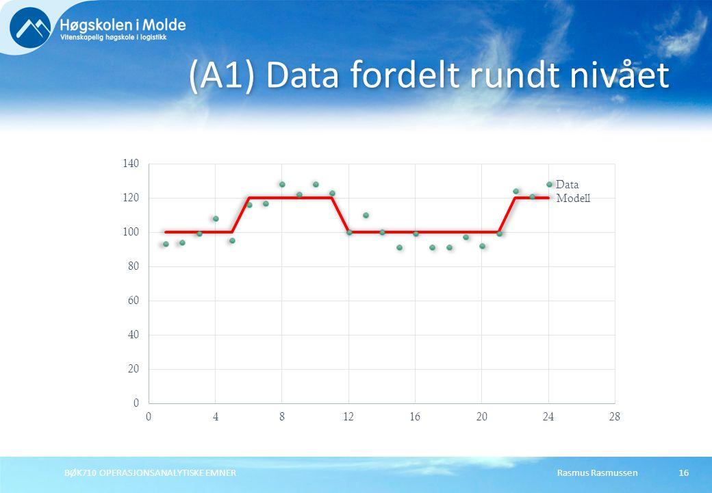(A1) Data fordelt rundt nivået