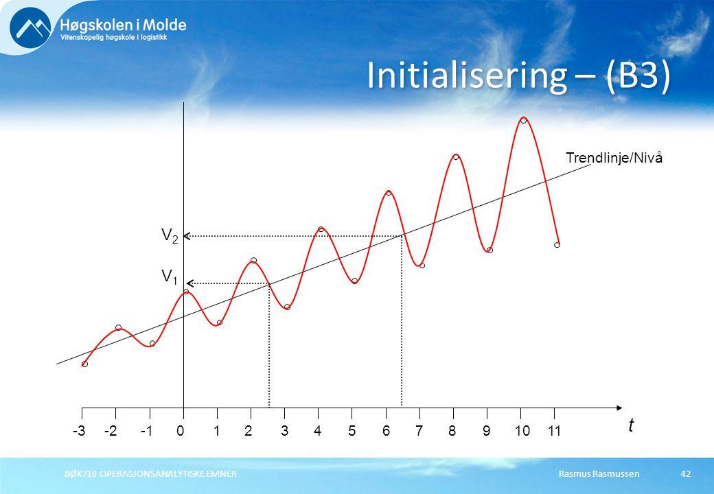 Initialisering – (B3) t V2 V1 -3 -2 -1 1 2 4 3 5 6 8 7 9 11 10
